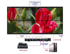 EMS Geo-403 - 4K Creative Wall Controller